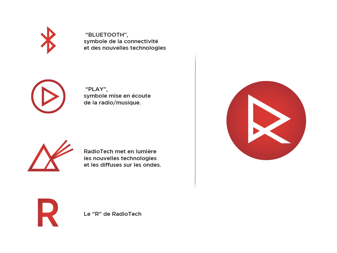 explication-radiotech-logo