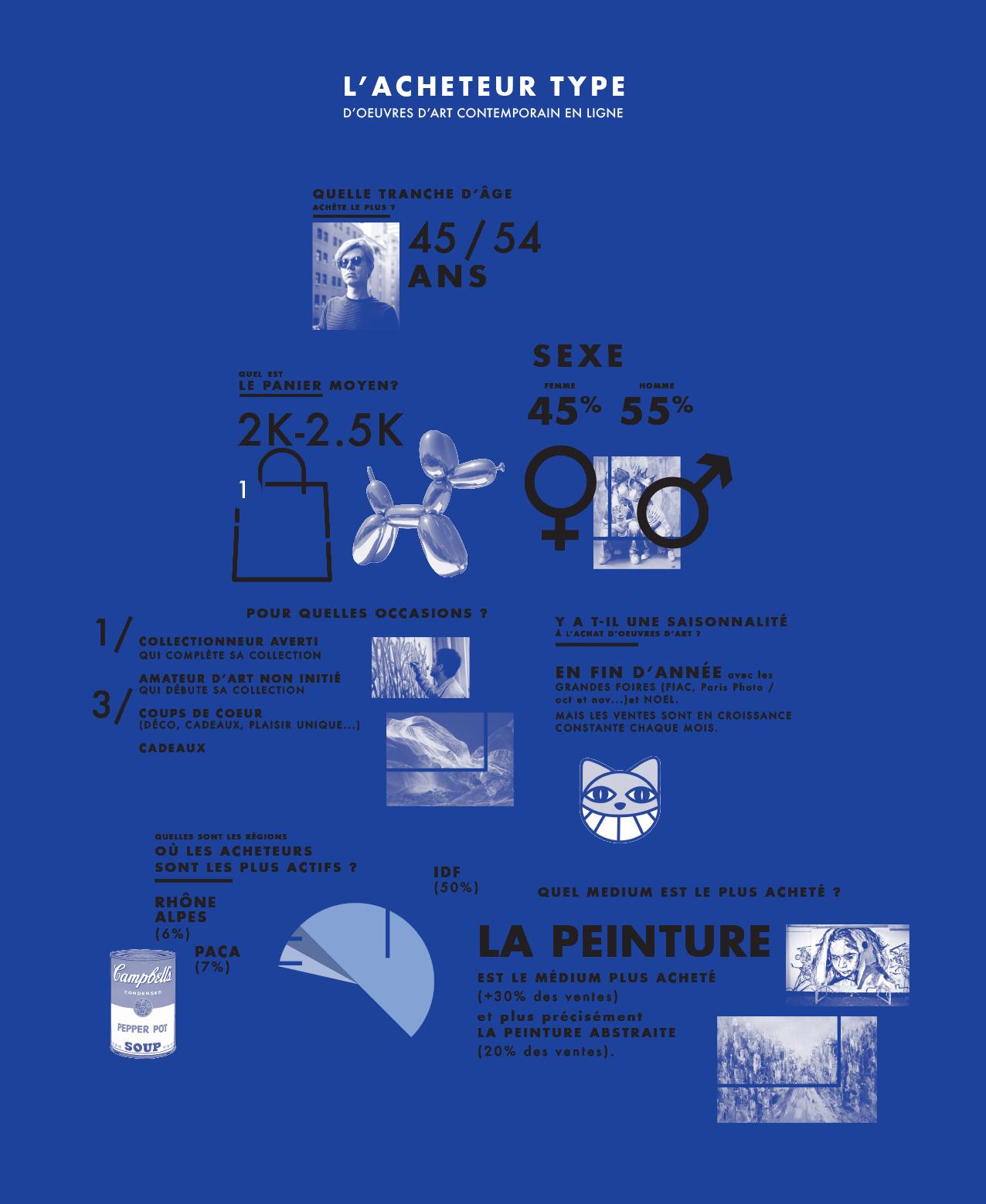 infographie_Artsper